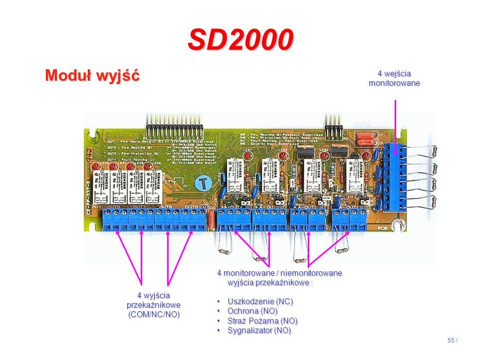 55 / SD2000 Moduł wyjść 4 wyjścia przekaźnikowe (COM/NC/NO) 4 monitorowane / niemonitorowane wyjścia przekaźnikowe : Uszkodzenie (NC)Uszkodzenie (NC)