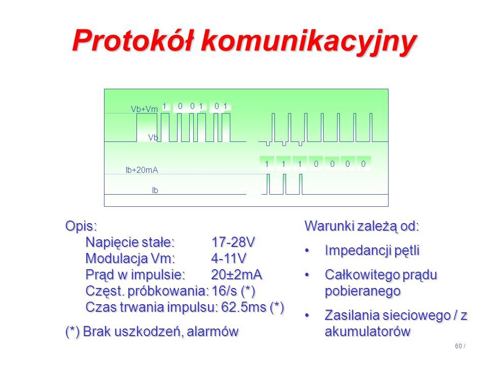 60 / 1 00 1 0 1 1110 0 00 Vb Vb+Vm Ib+20mA Ib Opis: Napięcie stałe: 17-28V Modulacja Vm: 4-11V Prąd w impulsie:20±2mA Częst. próbkowania:16/s (*) Czas