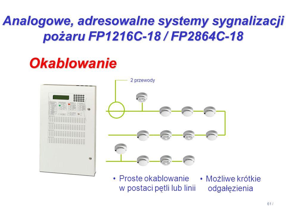61 / Analogowe, adresowalne systemy sygnalizacji pożaru FP1216C-18 / FP2864C-18 Okablowanie 2 przewody Proste okablowanie w postaci pętli lub linii Mo