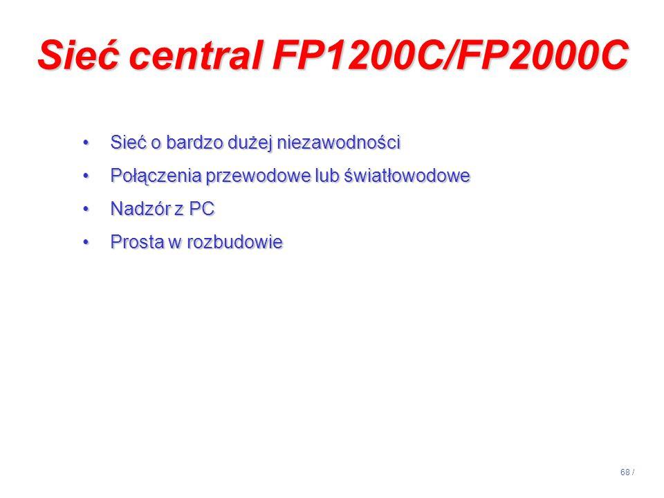 68 / Sieć central FP1200C/FP2000C Sieć o bardzo dużej niezawodnościSieć o bardzo dużej niezawodności Połączenia przewodowe lub światłowodowePołączenia