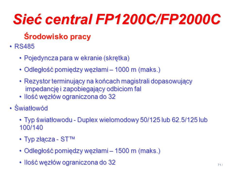 71 / Sieć central FP1200C/FP2000C Środowisko pracy Środowisko pracy RS485RS485 Pojedyncza para w ekranie (skrętka)Pojedyncza para w ekranie (skrętka)