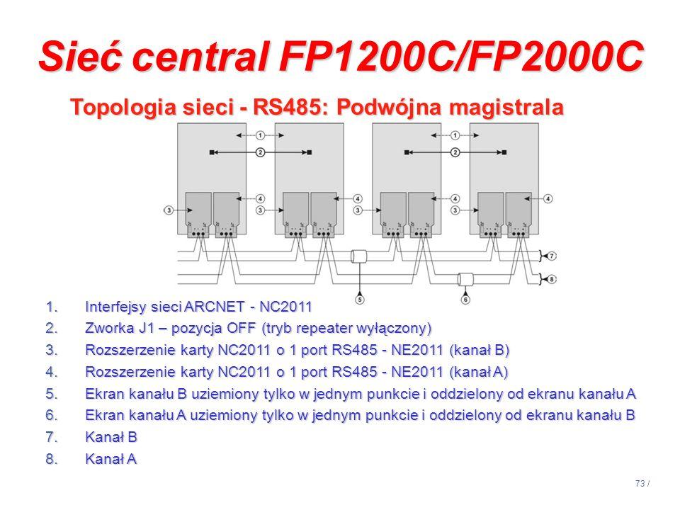 73 / Topologia sieci - RS485: Podwójna magistrala Topologia sieci - RS485: Podwójna magistrala 1.Interfejsy sieci ARCNET - NC2011 2.Zworka J1 – pozycj