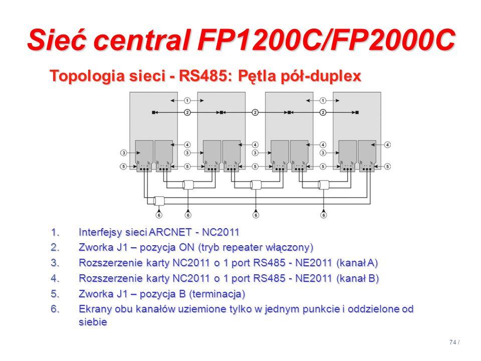 74 / Topologia sieci - RS485: Pętla pół-duplex Topologia sieci - RS485: Pętla pół-duplex 1.Interfejsy sieci ARCNET - NC2011 2.Zworka J1 – pozycja ON (