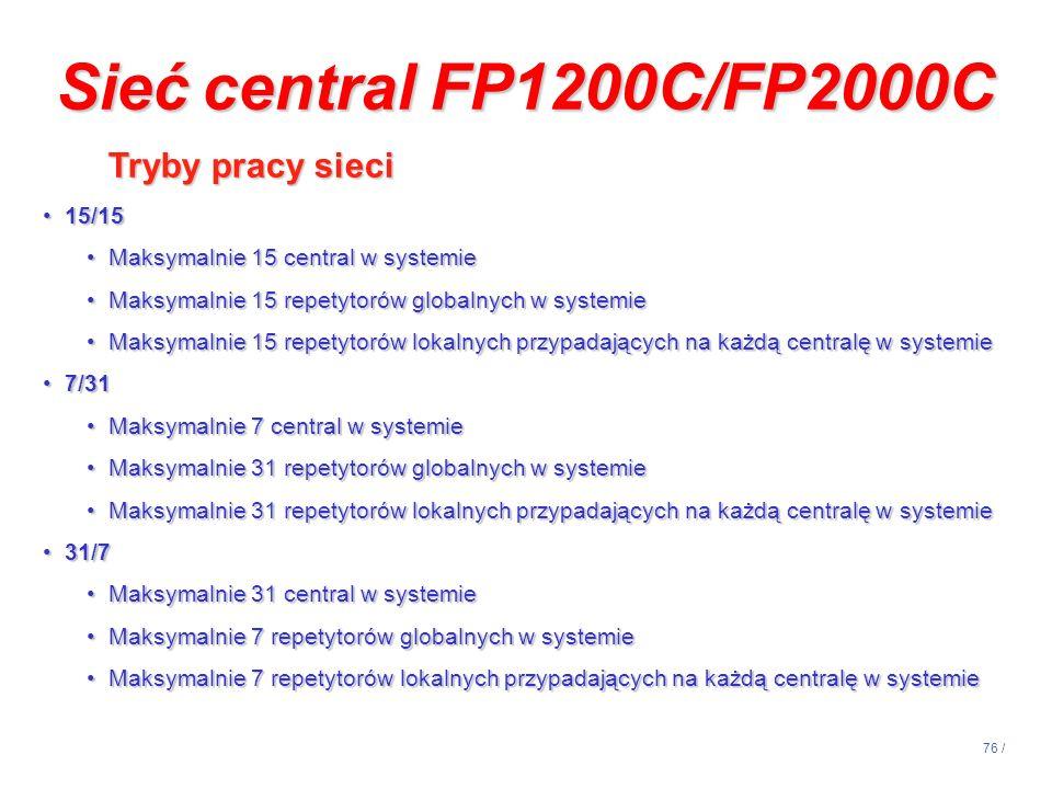 76 / Sieć central FP1200C/FP2000C Tryby pracy sieci Tryby pracy sieci 15/1515/15 Maksymalnie 15 central w systemieMaksymalnie 15 central w systemie Ma
