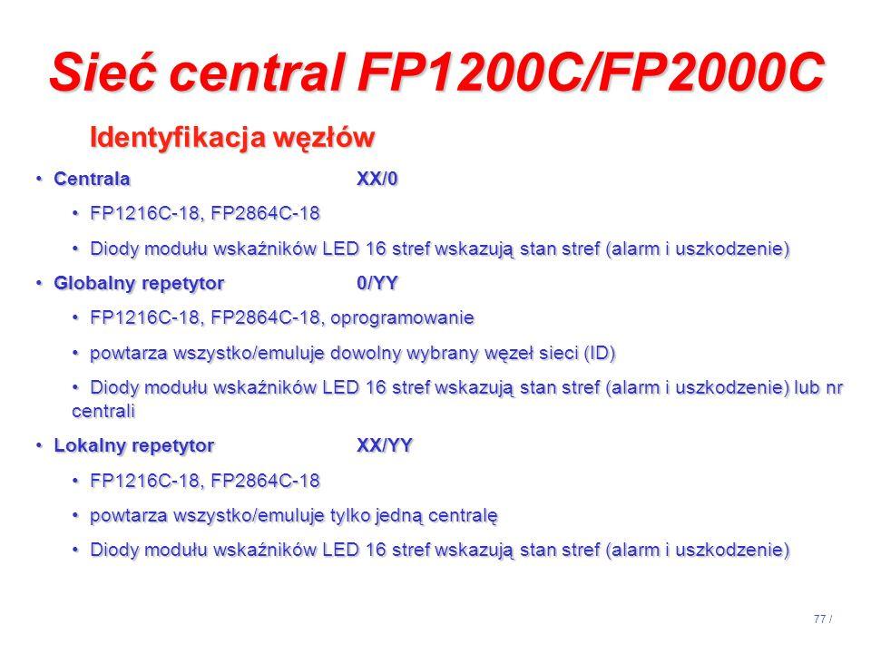77 / Sieć central FP1200C/FP2000C Identyfikacja węzłów Identyfikacja węzłów CentralaXX/0CentralaXX/0 FP1216C-18, FP2864C-18FP1216C-18, FP2864C-18 Diod