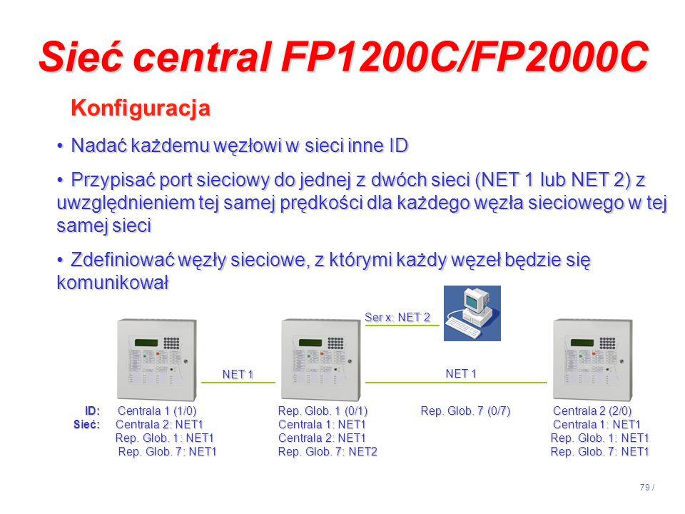79 / Sieć central FP1200C/FP2000C Konfiguracja Konfiguracja Nadać każdemu węzłowi w sieci inne IDNadać każdemu węzłowi w sieci inne ID Przypisać port