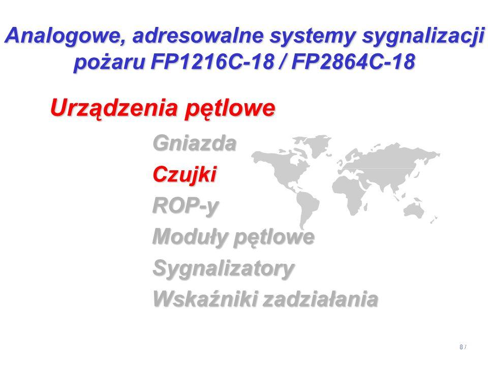 8 / GniazdaCzujkiROP-y Moduły pętlowe Sygnalizatory Wskaźniki zadziałania Urządzenia pętlowe Analogowe, adresowalne systemy sygnalizacji pożaru FP1216