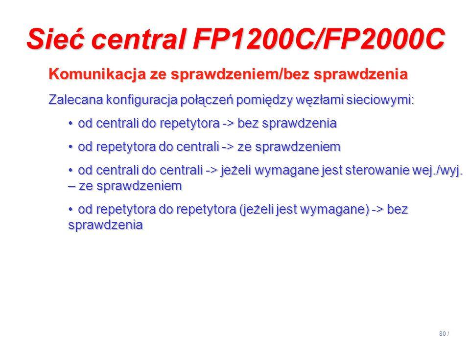 80 / Sieć central FP1200C/FP2000C Komunikacja ze sprawdzeniem/bez sprawdzenia Komunikacja ze sprawdzeniem/bez sprawdzenia Zalecana konfiguracja połącz