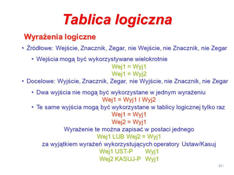 93 / Tablica logiczna Wyrażenia logiczne Wyrażenia logiczne Źródłowe: Wejście, Znacznik, Zegar, nie Wejście, nie Znacznik, nie ZegarŹródłowe: Wejście,
