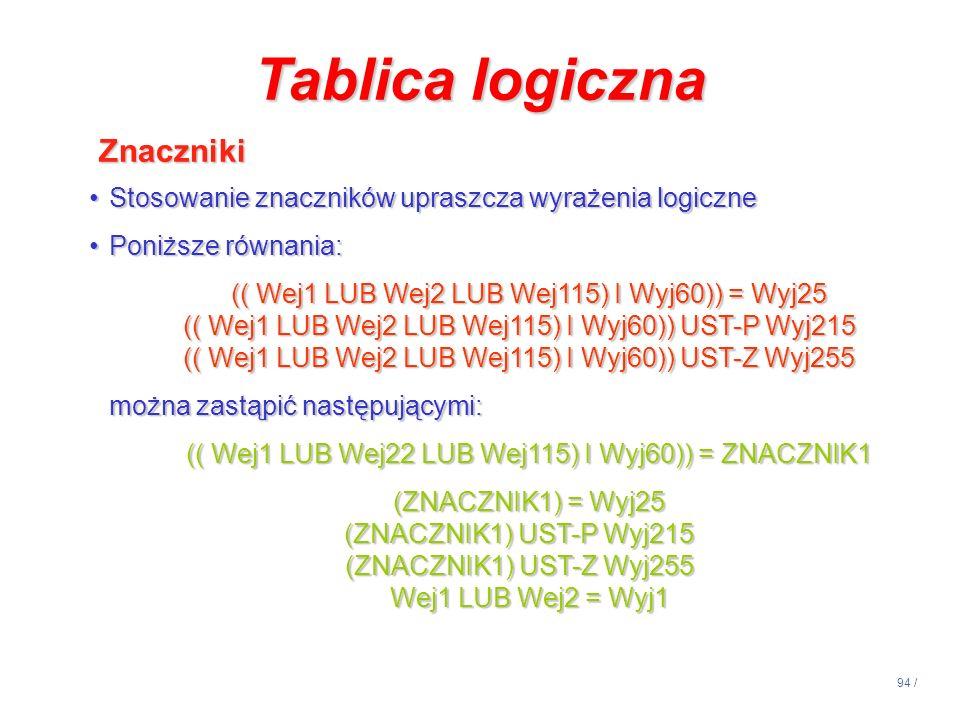94 / Tablica logiczna Znaczniki Znaczniki Stosowanie znaczników upraszcza wyrażenia logiczneStosowanie znaczników upraszcza wyrażenia logiczne Poniższ