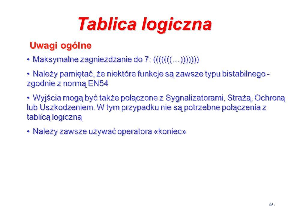 96 / Tablica logiczna Uwagi ogólne Uwagi ogólne Maksymalne zagnieżdżanie do 7: (((((((…)))))))Maksymalne zagnieżdżanie do 7: (((((((…))))))) Należy pa
