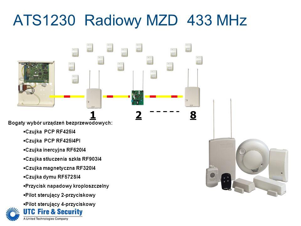ATS1230 Radiowy MZD 433 MHz 218 Bogaty wybór urządzeń bezprzewodowych: Czujka PCP RF425I4 Czujka PCP RF425I4PI Czujka inercyjna RF620I4 Czujka stłucze