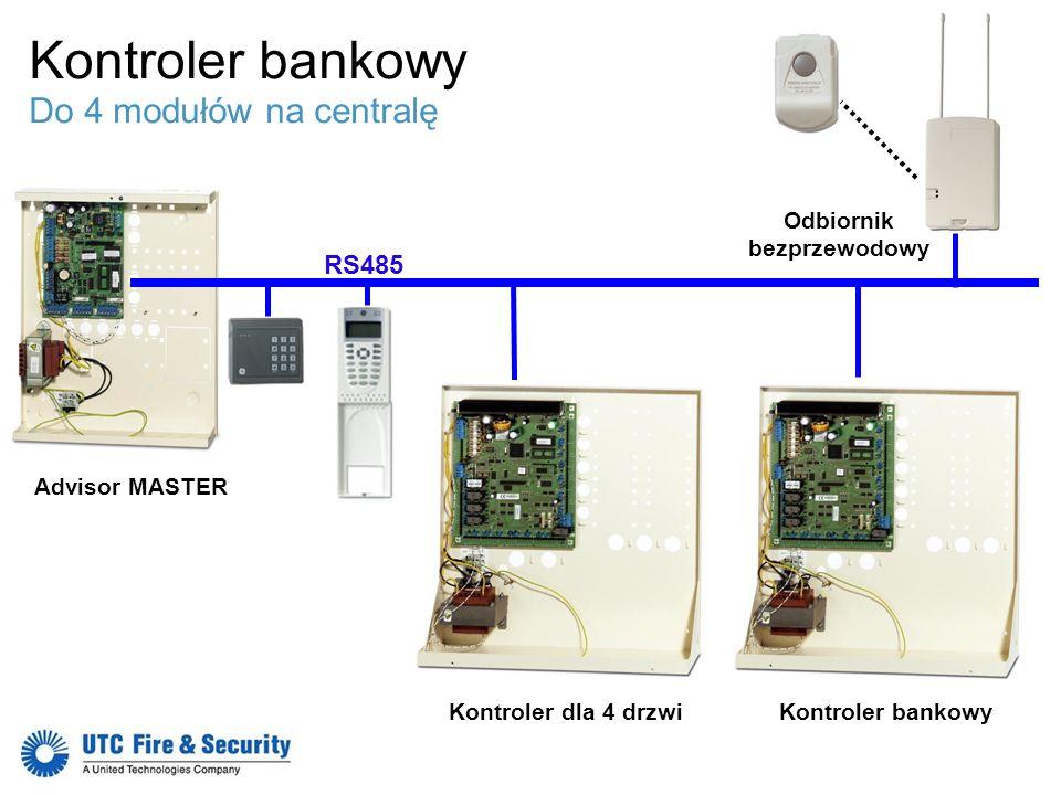 RS485 Odbiornik bezprzewodowy Kontroler dla 4 drzwi Advisor MASTER Kontroler bankowy Kontroler bankowy Do 4 modułów na centralę