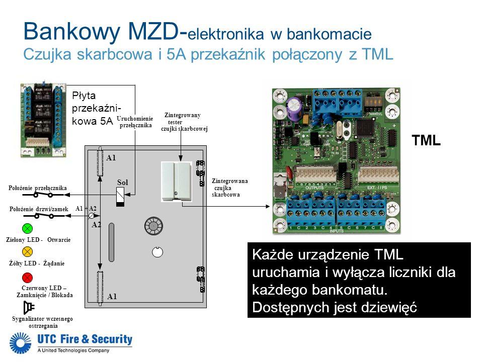 Bankowy MZD- elektronika w bankomacie Czujka skarbcowa i 5A przekaźnik połączony z TML tester czujki skarbcowej Zintegrowana czujka skarbcowa A1 + A2