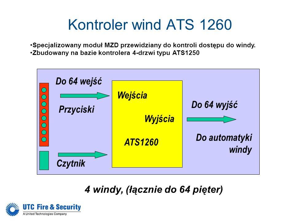 Kontroler wind ATS 1260 4 windy, (łącznie do 64 pięter) Czytnik Przyciski ATS1260 Wejścia Wyjścia Do automatyki windy Do 64 wejść Do 64 wyjść Specjali