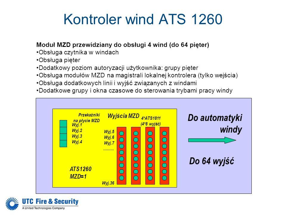 Kontroler wind ATS 1260 Moduł MZD przewidziany do obsługi 4 wind (do 64 pięter) Obsługa czytnika w windach Obsługa pięter Dodatkowy poziom autoryzacji