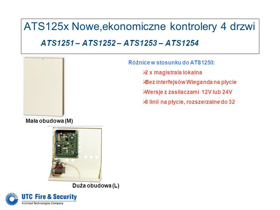 ATS125x Nowe,ekonomiczne kontrolery 4 drzwi ATS1251 – ATS1252 – ATS1253 – ATS1254 Różnice w stosunku do ATS1250: 2 x magistrala lokalna Bez interfejsó