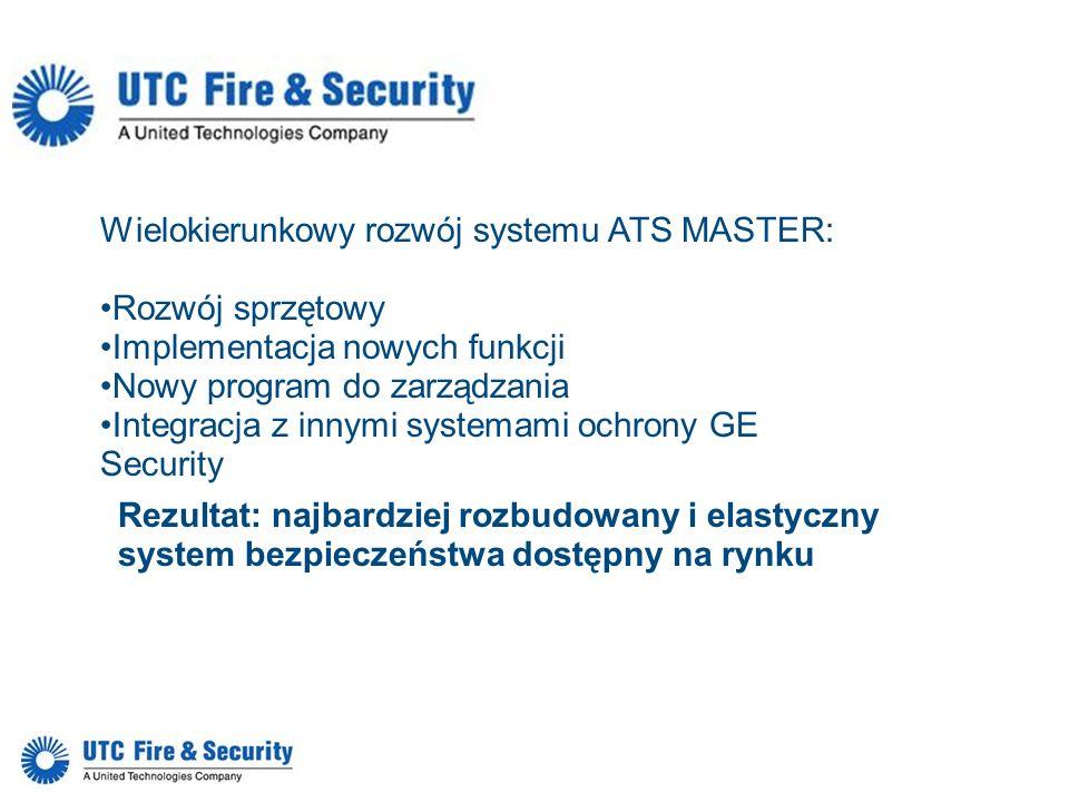 Wielokierunkowy rozwój systemu ATS MASTER: Rozwój sprzętowy Implementacja nowych funkcji Nowy program do zarządzania Integracja z innymi systemami och