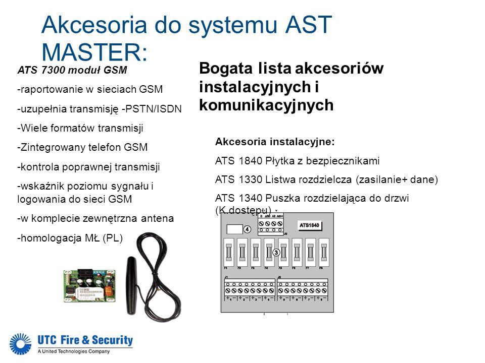 Akcesoria do systemu AST MASTER: ATS 7300 moduł GSM -raportowanie w sieciach GSM -uzupełnia transmisję -PSTN/ISDN -Wiele formatów transmisji -Zintegro