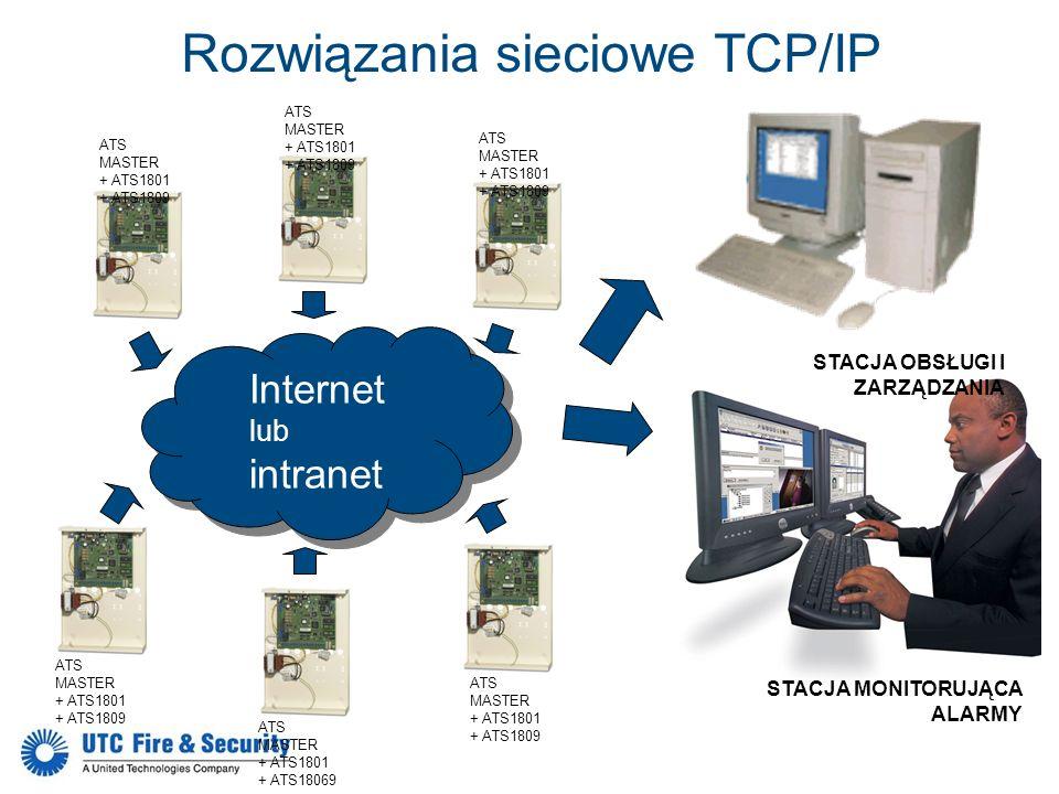 Rozwiązania sieciowe TCP/IP Internet lub intranet ATS MASTER + ATS1801 + ATS1809 ATS MASTER + ATS1801 + ATS18069 STACJA MONITORUJĄCA ALARMY ATS MASTER