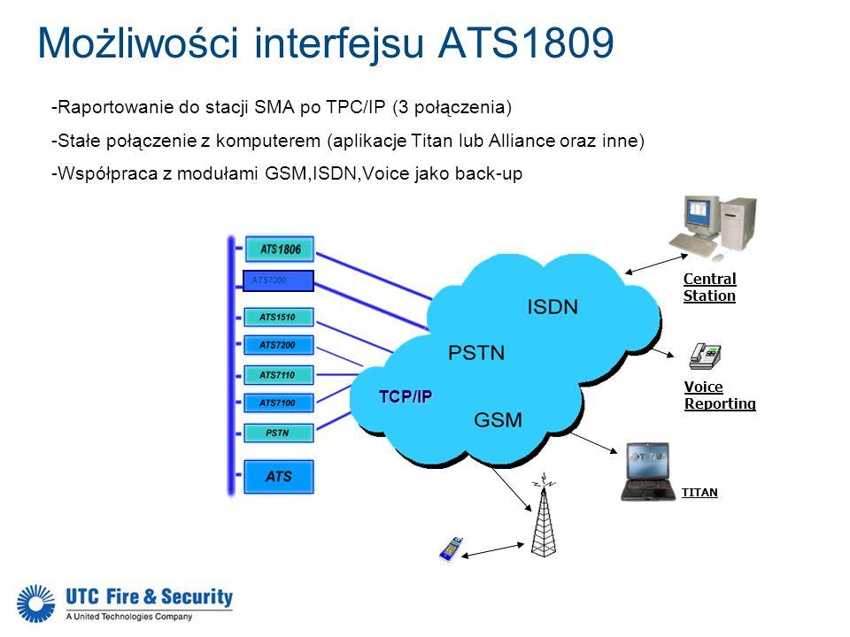 Możliwości interfejsu ATS1809 -Raportowanie do stacji SMA po TPC/IP (3 połączenia) -Stałe połączenie z komputerem (aplikacje Titan lub Alliance oraz i