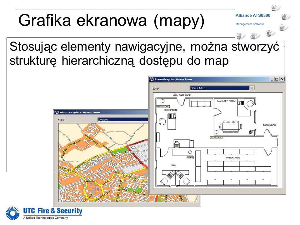 Grafika ekranowa (mapy) Stosując elementy nawigacyjne, można stworzyć strukturę hierarchiczną dostępu do map