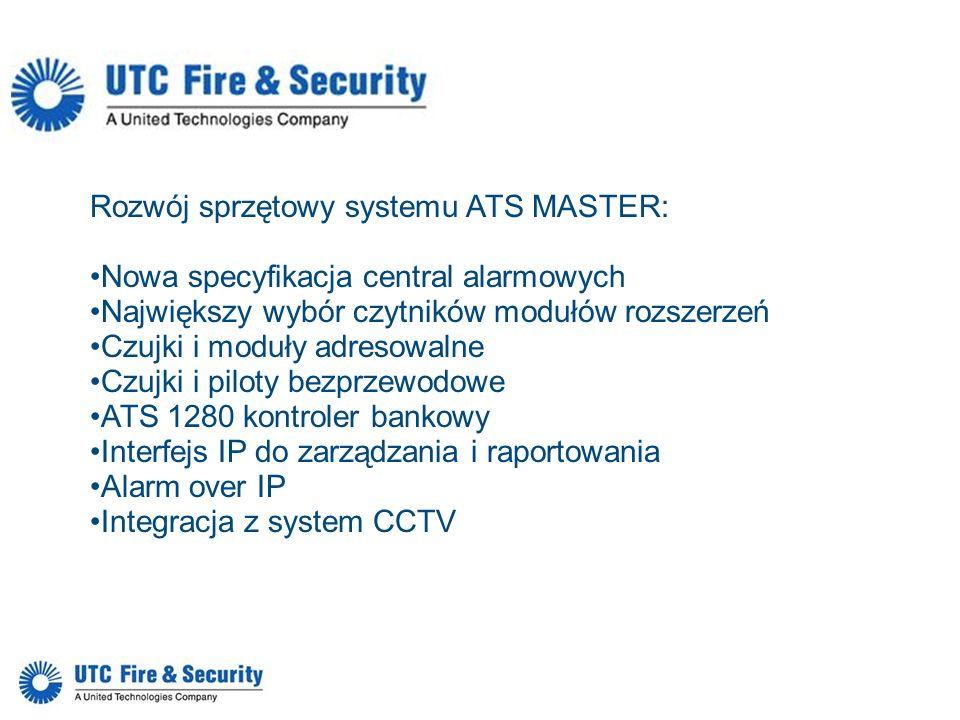 Rozwój sprzętowy systemu ATS MASTER: Nowa specyfikacja central alarmowych Największy wybór czytników modułów rozszerzeń Czujki i moduły adresowalne Cz