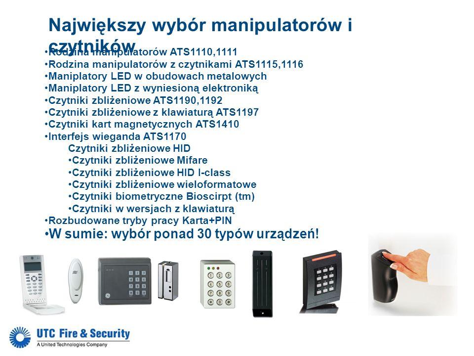 ATS1160/61 Systemowe czytniki Mifare ATS1160 ATS1161 ATS1160 ATS1161