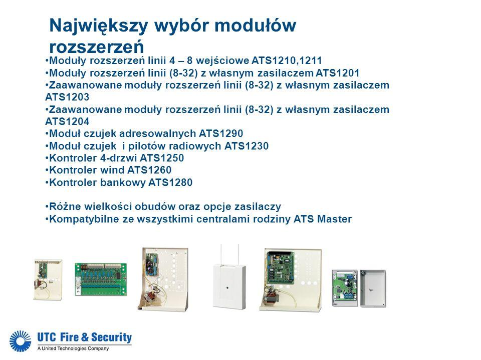Moduły rozszerzeń linii 4 – 8 wejściowe ATS1210,1211 Moduły rozszerzeń linii (8-32) z własnym zasilaczem ATS1201 Zaawanowane moduły rozszerzeń linii (