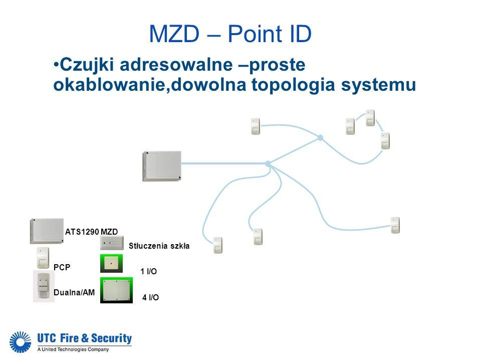 ATS1230 Radiowy MZD 433 MHz 218 Bogaty wybór urządzeń bezprzewodowych: Czujka PCP RF425I4 Czujka PCP RF425I4PI Czujka inercyjna RF620I4 Czujka stłuczenia szkła RF903I4 Czujka magnetyczna RF320I4 Czujka dymu RF572SI4 Przycisk napadowy kroploszczelny Pilot sterujący 2-przyciskowy Pilot sterujący 4-przyciskowy