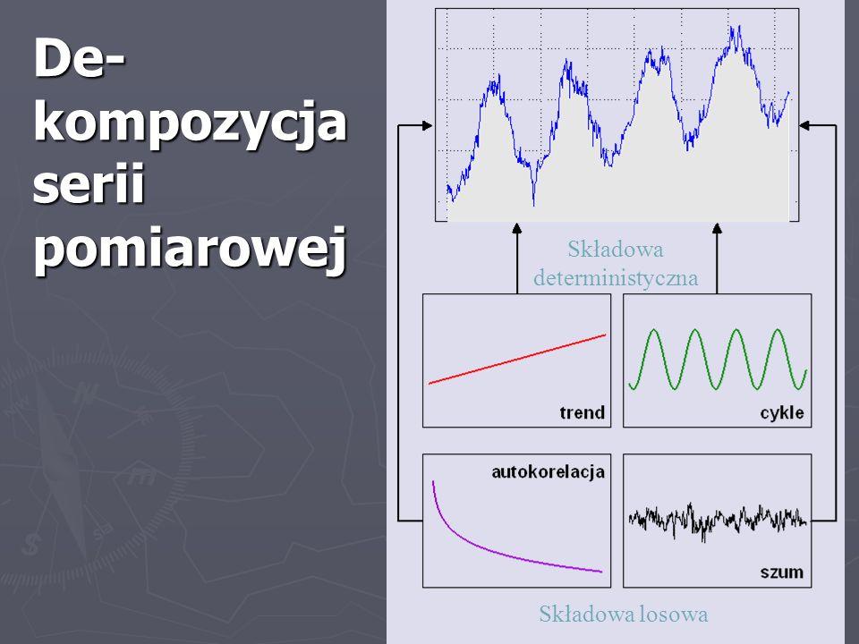 De- kompozycja serii pomiarowej Składowa deterministyczna Składowa losowa