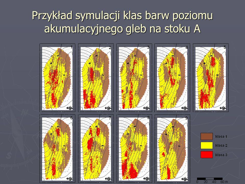 Przykład symulacji klas barw poziomu akumulacyjnego gleb na stoku A