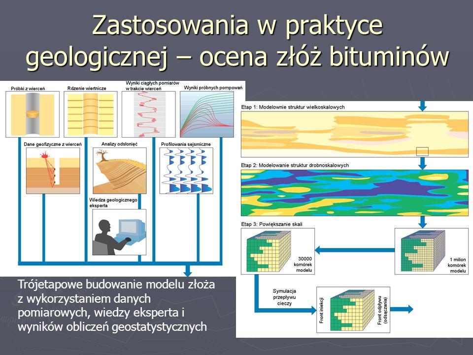 Zastosowania w praktyce geologicznej – ocena złóż bituminów Trójetapowe budowanie modelu złoża z wykorzystaniem danych pomiarowych, wiedzy eksperta i