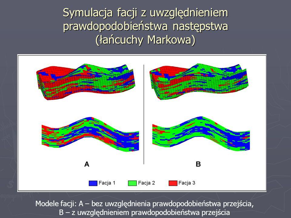 Symulacja facji z uwzględnieniem prawdopodobieństwa następstwa (łańcuchy Markowa) Modele facji: A – bez uwzględnienia prawdopodobieństwa przejścia, B