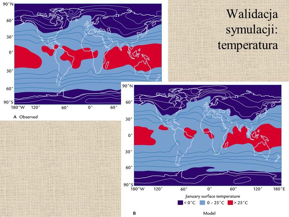 Walidacja symulacji: temperatura