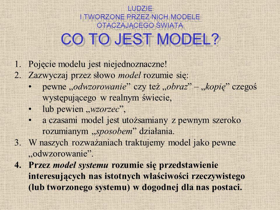 LUDZIE I TWORZONE PRZEZ NICH MODELE OTACZAJĄCEGO ŚWIATA CO TO JEST MODEL? 1.Pojęcie modelu jest niejednoznaczne! 2.Zazwyczaj przez słowo model rozumie