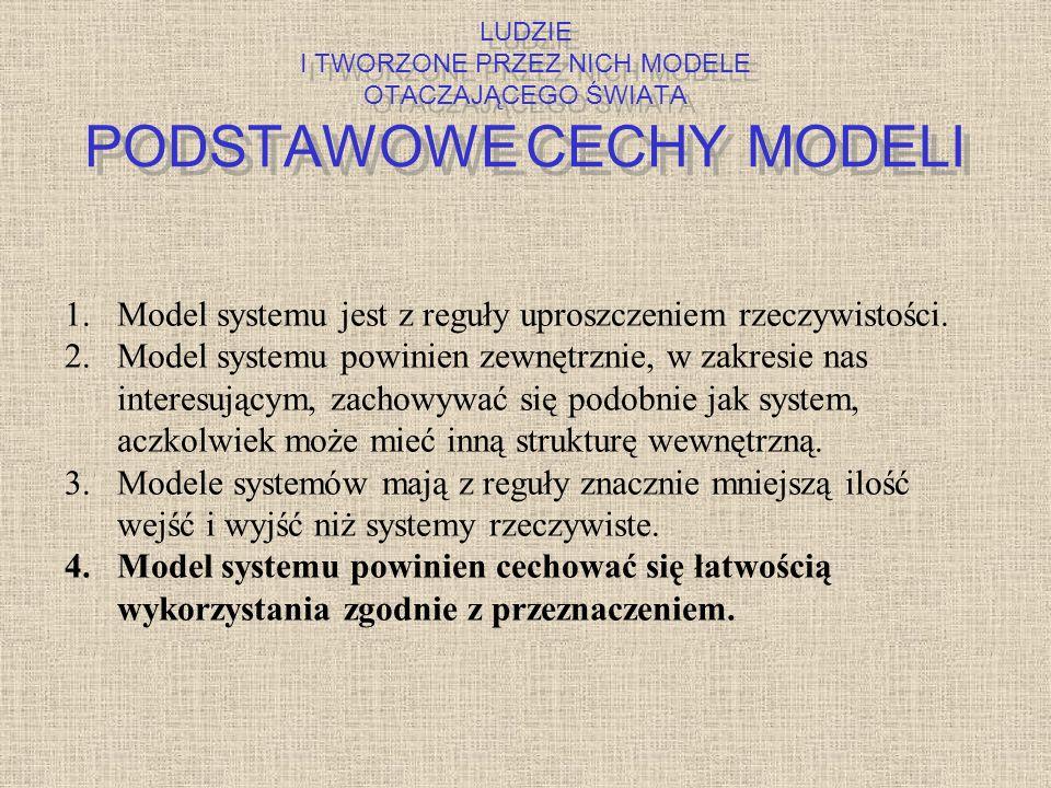 LUDZIE I TWORZONE PRZEZ NICH MODELE OTACZAJĄCEGO ŚWIATA PODSTAWOWE CECHY MODELI 1.Model systemu jest z reguły uproszczeniem rzeczywistości. 2.Model sy