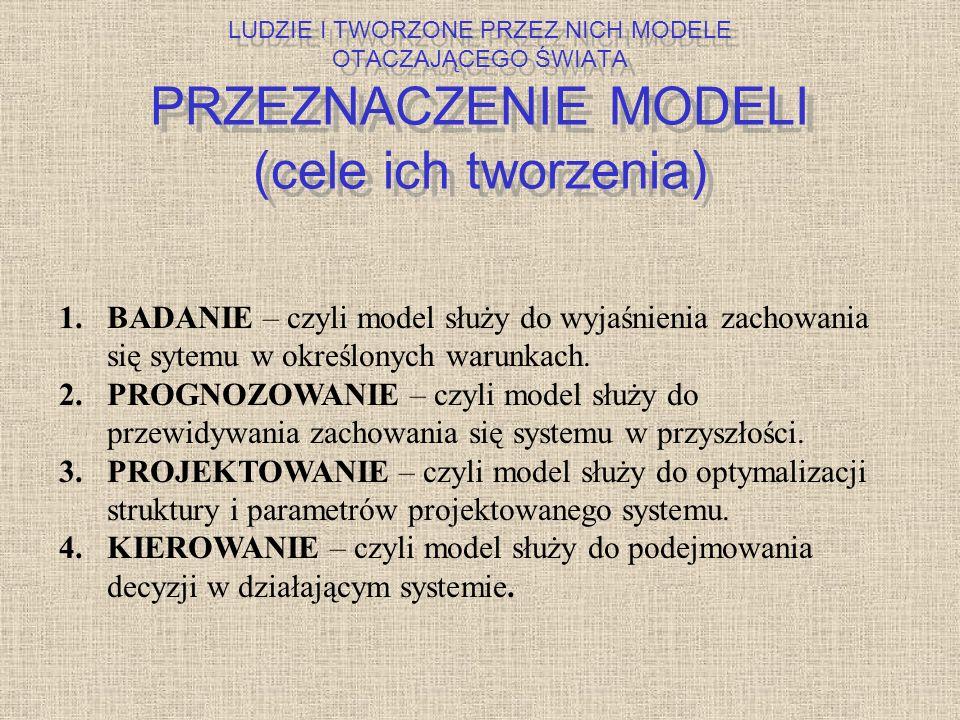 LUDZIE I TWORZONE PRZEZ NICH MODELE OTACZAJĄCEGO ŚWIATA PRZEZNACZENIE MODELI (cele ich tworzenia) 1.BADANIE – czyli model służy do wyjaśnienia zachowa