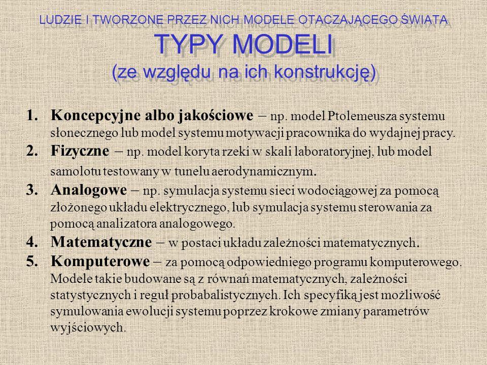 LUDZIE I TWORZONE PRZEZ NICH MODELE OTACZAJĄCEGO ŚWIATA TYPY MODELI (ze względu na ich konstrukcję) 1.Koncepcyjne albo jakościowe – np. model Ptolemeu