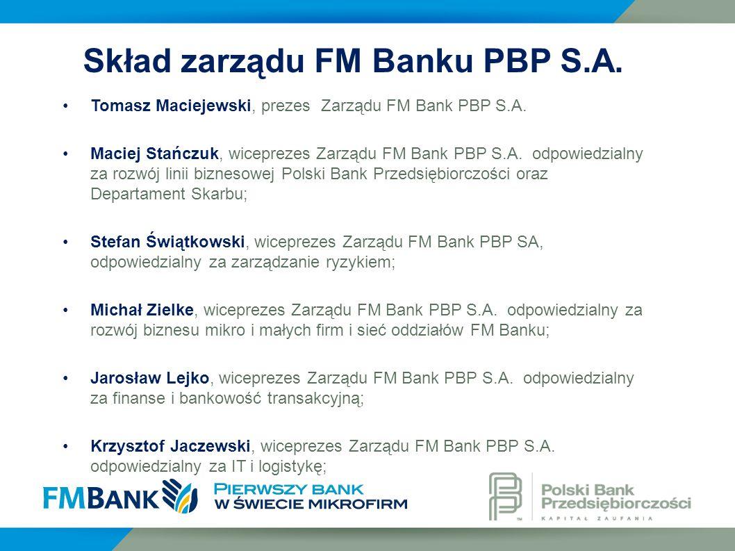 Tomasz Maciejewski, prezes Zarządu FM Bank PBP S.A. Maciej Stańczuk, wiceprezes Zarządu FM Bank PBP S.A. odpowiedzialny za rozwój linii biznesowej Pol