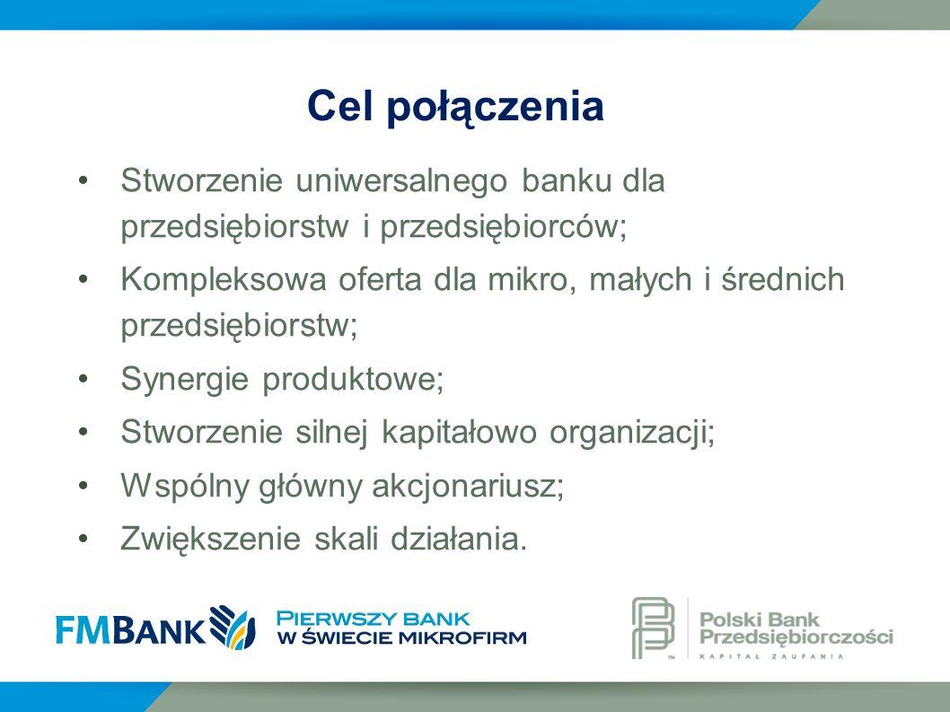 Stworzenie uniwersalnego banku dla przedsiębiorstw i przedsiębiorców; Kompleksowa oferta dla mikro, małych i średnich przedsiębiorstw; Synergie produk