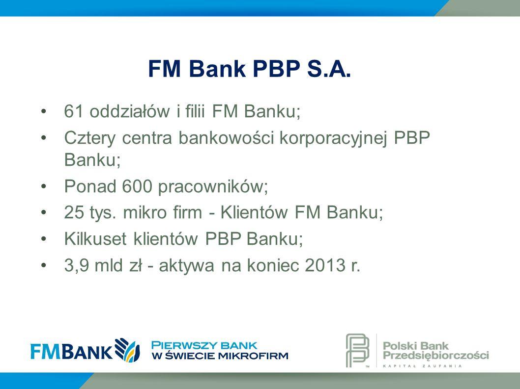 61 oddziałów i filii FM Banku; Cztery centra bankowości korporacyjnej PBP Banku; Ponad 600 pracowników; 25 tys. mikro firm - Klientów FM Banku; Kilkus