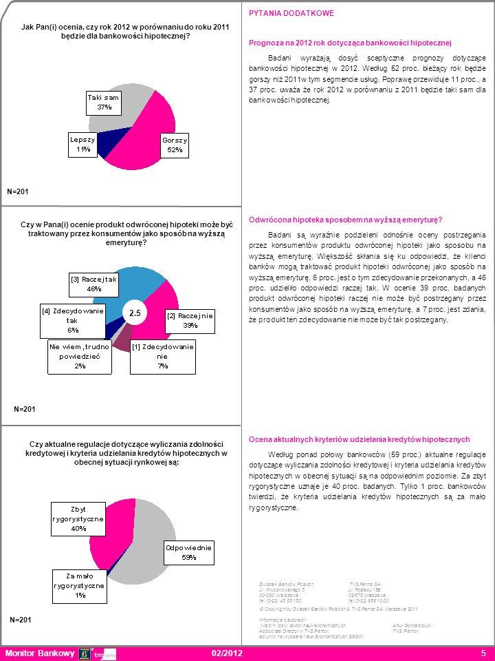 Monitor Bankowy 02/2012 5 PYTANIA DODATKOWE Prognoza na 2012 rok dotycząca bankowości hipotecznej Badani wyrażają dosyć sceptyczne prognozy dotyczące