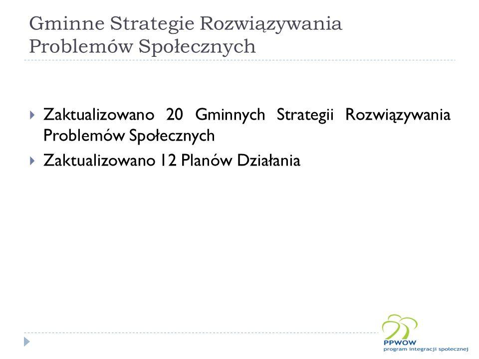 Gminne Strategie Rozwiązywania Problemów Społecznych Zaktualizowano 20 Gminnych Strategii Rozwiązywania Problemów Społecznych Zaktualizowano 12 Planów Działania