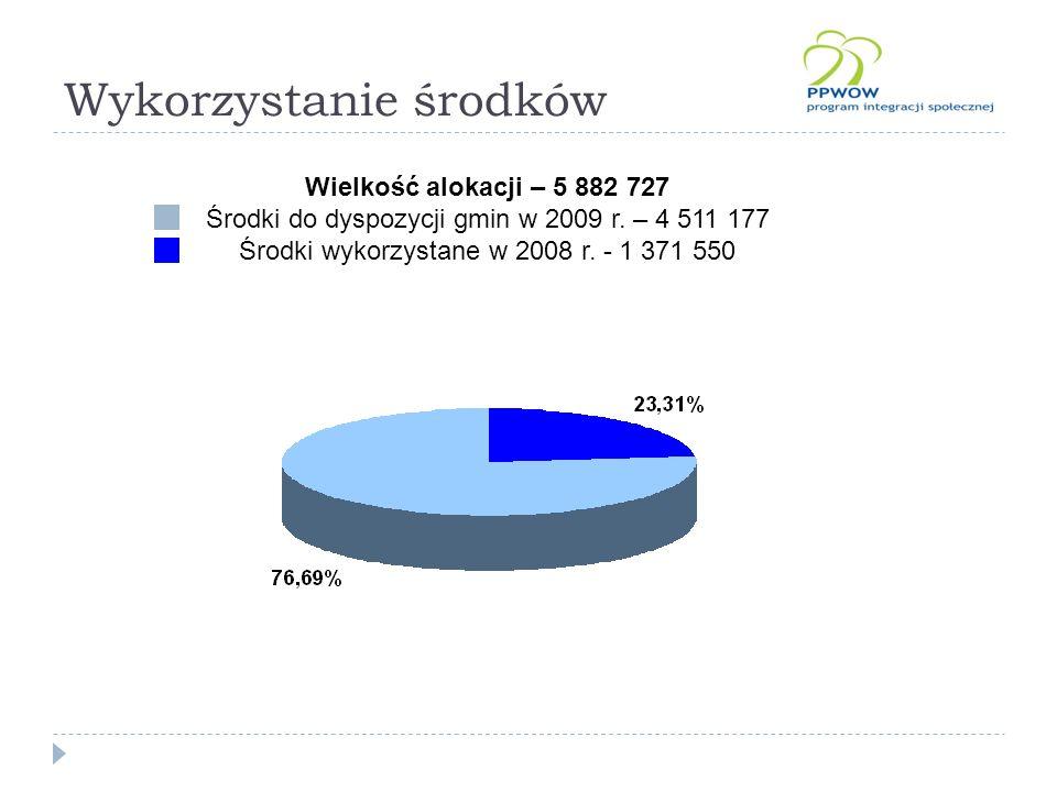 Wykorzystanie środków Wielkość alokacji – 5 882 727 Środki do dyspozycji gmin w 2009 r.