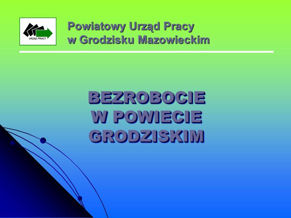 Powiatowy Urząd Pracy w Grodzisku Mazowieckim BEZROBOCIE W POWIECIE GRODZISKIM