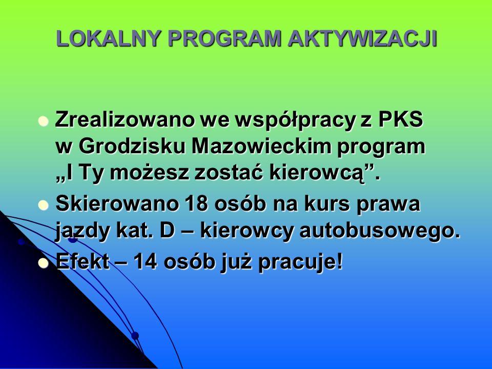 LOKALNY PROGRAM AKTYWIZACJI Zrealizowano we współpracy z PKS w Grodzisku Mazowieckim program I Ty możesz zostać kierowcą. Zrealizowano we współpracy z