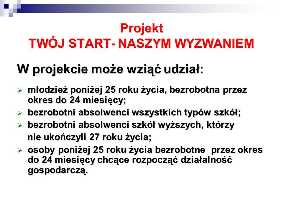 Projekt TWÓJ START- NASZYM WYZWANIEM Planowane działania : W wyniku realizacji projektu wsparcie otrzyma 50 bezrobotnych osób; dla 48 osób przewidziano staże, dla 48 osób przewidziano staże, 2 osoby otrzymają jednorazowo środki na podjęcie działalności gospodarczej.