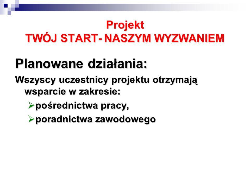 Projekt TWÓJ START- NASZYM WYZWANIEM Planowane działania: Wszyscy uczestnicy projektu otrzymają wsparcie w zakresie: pośrednictwa pracy, pośrednictwa pracy, poradnictwa zawodowego poradnictwa zawodowego