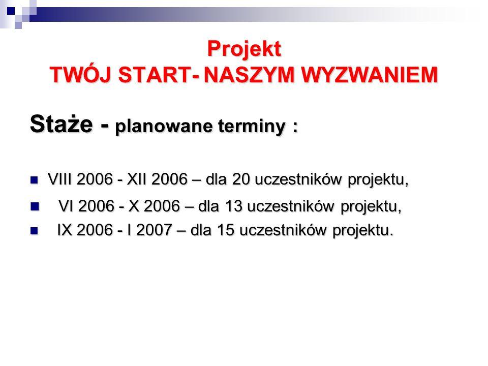 Projekt TWÓJ START- NASZYM WYZWANIEM Staże - planowane terminy : VIII 2006 - XII 2006 – dla 20 uczestników projektu, VIII 2006 - XII 2006 – dla 20 uczestników projektu, VI 2006 - X 2006 – dla 13 uczestników projektu, VI 2006 - X 2006 – dla 13 uczestników projektu, IX 2006 - I 2007 – dla 15 uczestników projektu.